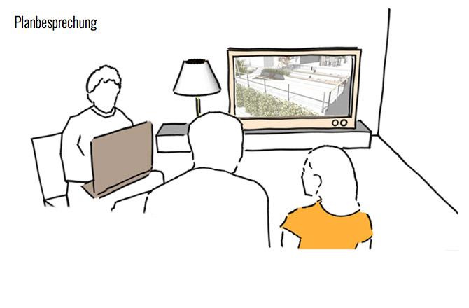 Die Planungsbesprechung einer Gartenplanung, Gartengestaltung