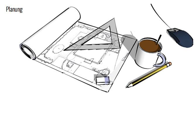 Die Planung eines Gartens, Gartendesign