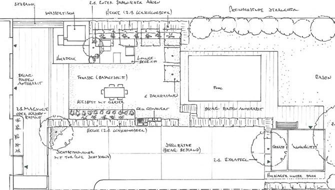 Gartenplanung in Esslingen